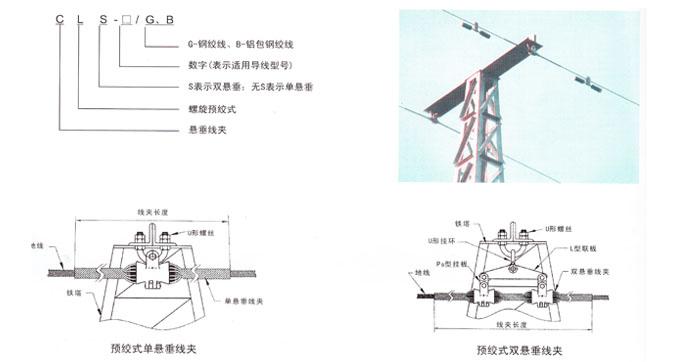 用途Application CL-/G、CL-/B型预绞式地线悬垂线夹适用于架空电力线路直线搭杆上悬垂地线(钢绞线、铝包钢绞线) 型号说明Explanation Model C---悬垂线夹 L---螺旋预绞式 S----s表示双悬垂;无s表示但悬垂 ---数字(表示适用导线型号) G、B---G-钢绞线 B-铝包钢绞线